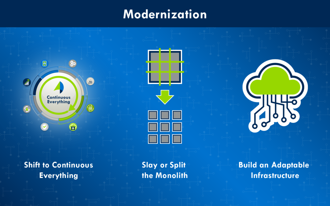 CVP's Modernization Framework: Make the Shift to Continuous Everything (Pt. 1 of 3)